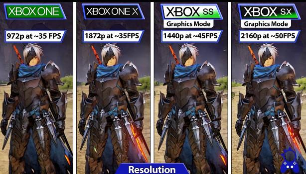 《破曉傳奇 (Tales of Arise)》Demo主機測試:PS5比XSX平均低15幀