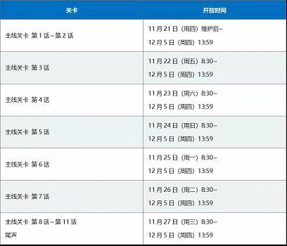 《FGO》萬聖節四期攻略流程推薦 中國伺服器神秘之國Oniland攻略方法