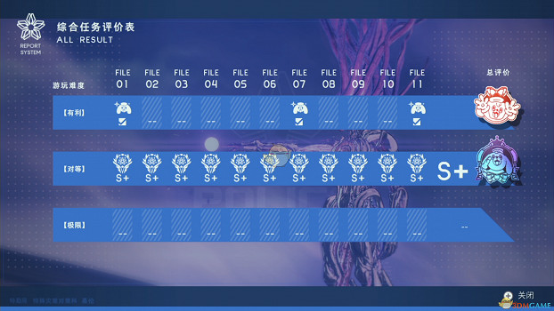 《異界鎖鏈》對等難度全S+達成攻略